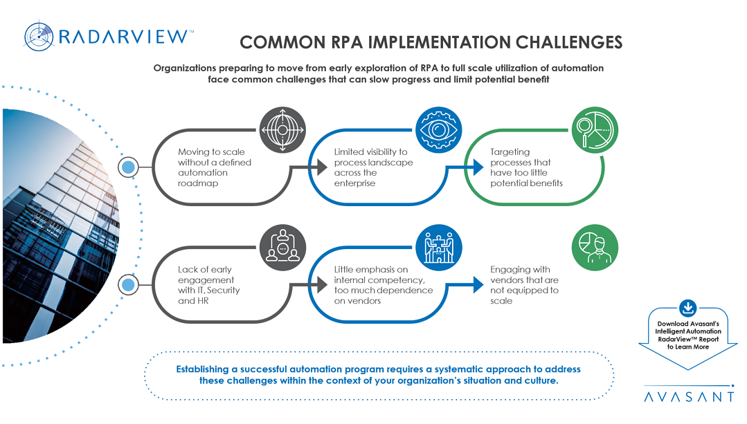 Common RPA Implementation Challenges